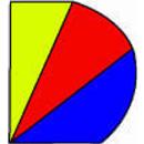 Dysin-group