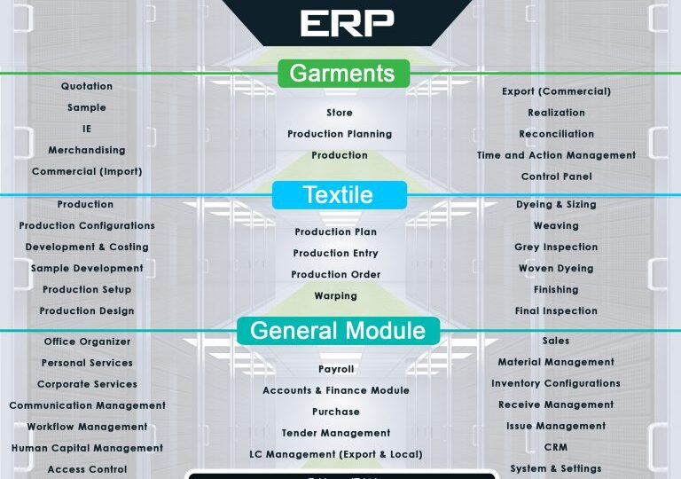 ep-modules